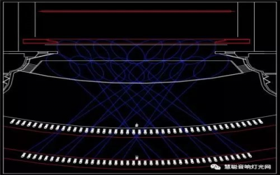 舞台灯光常用灯位运用详解